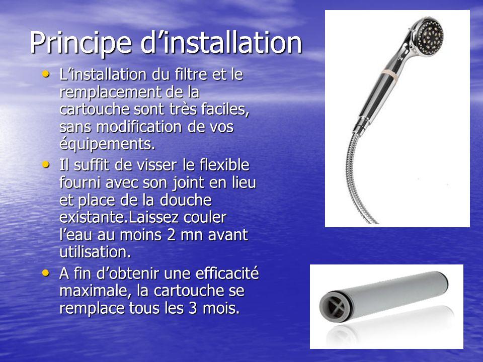 Principe dinstallation Linstallation du filtre et le remplacement de la cartouche sont très faciles, sans modification de vos équipements. Linstallati