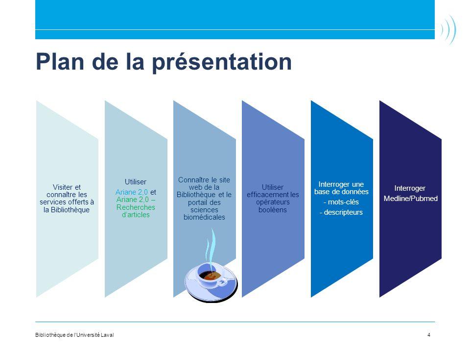 Plan de la présentation Visiter et connaître les services offerts à la Bibliothèque Utiliser Ariane 2,0 et Ariane 2,0 – Recherches darticles Connaître