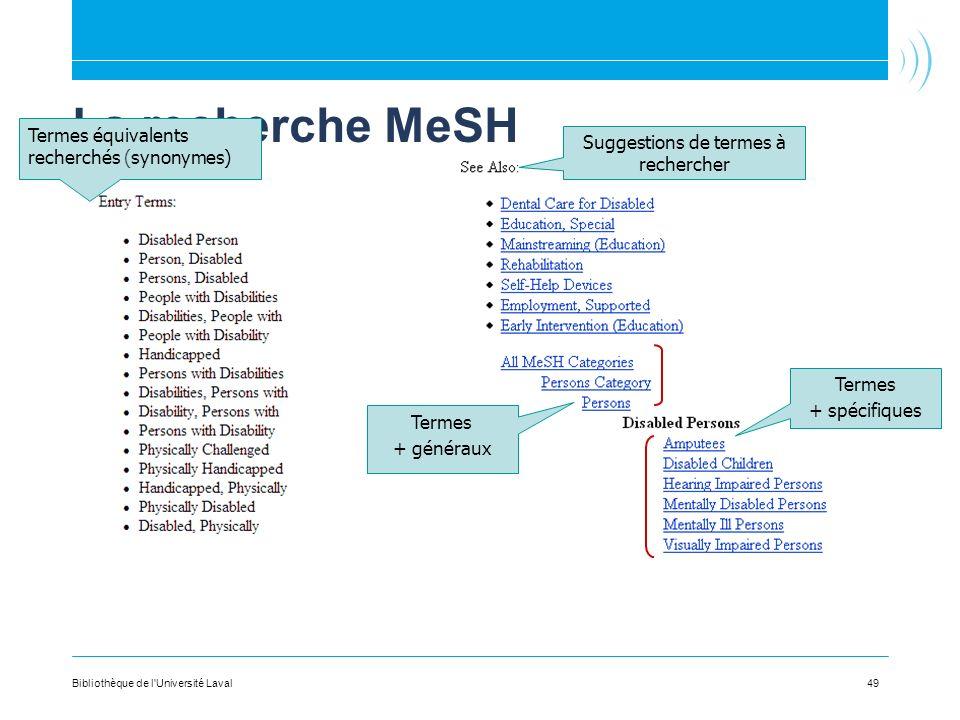 49 La recherche MeSH Termes équivalents recherchés (synonymes) Suggestions de termes à rechercher Termes + généraux Termes + spécifiques Bibliothèque de l Université Laval
