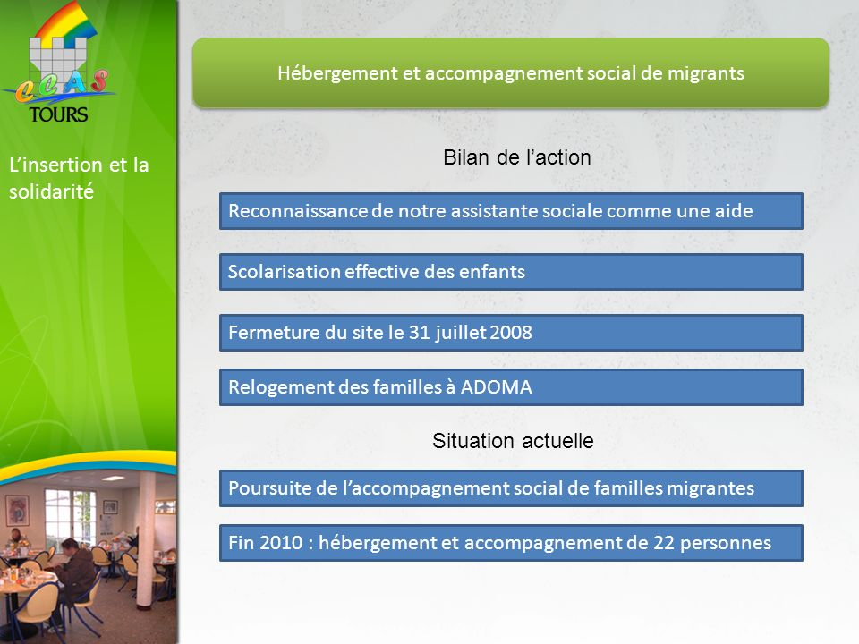 Linsertion et la solidarité Hébergement et accompagnement social de migrants Bilan de laction Situation actuelle Scolarisation effective des enfants R