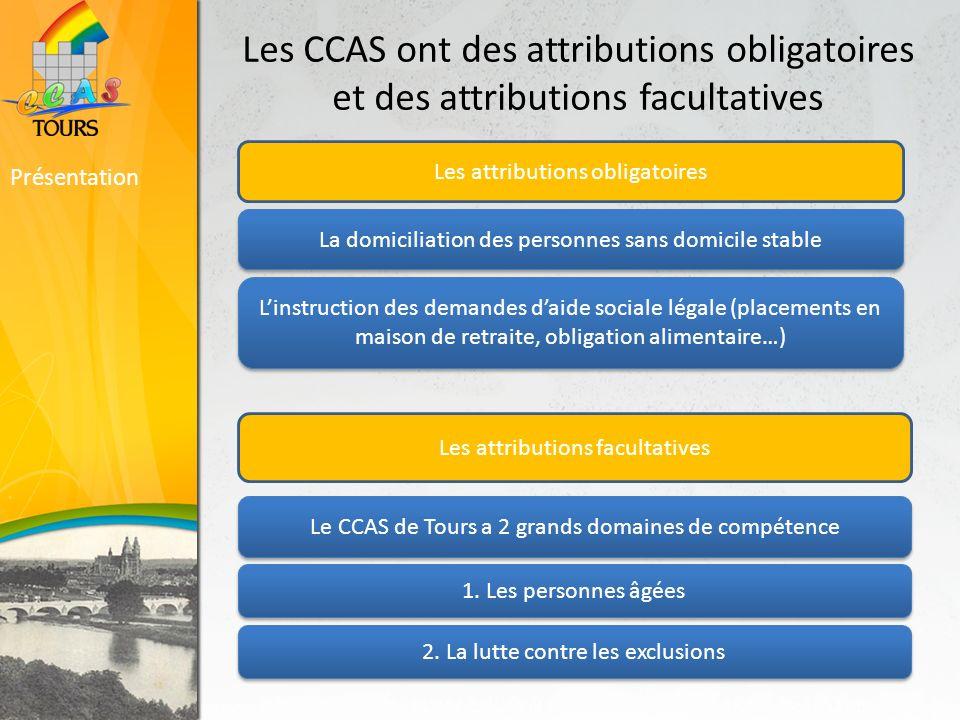 Les CCAS ont des attributions obligatoires et des attributions facultatives Présentation Les attributions obligatoires 1. Les personnes âgées Linstruc