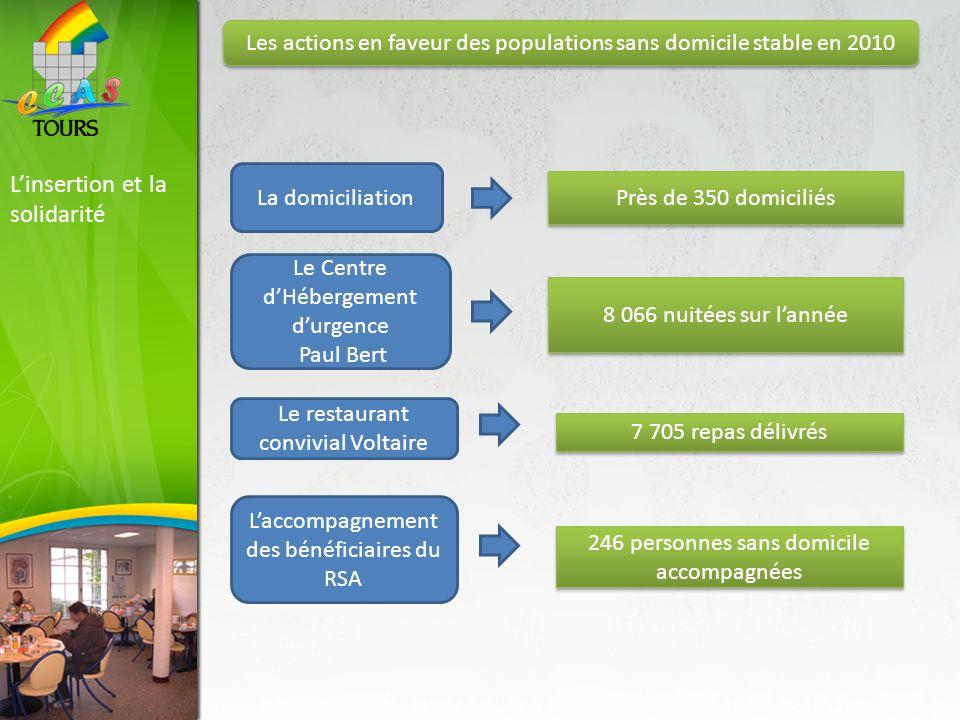 Linsertion et la solidarité La domiciliation Le Centre dHébergement durgence Paul Bert Laccompagnement des bénéficiaires du RSA Le restaurant convivia