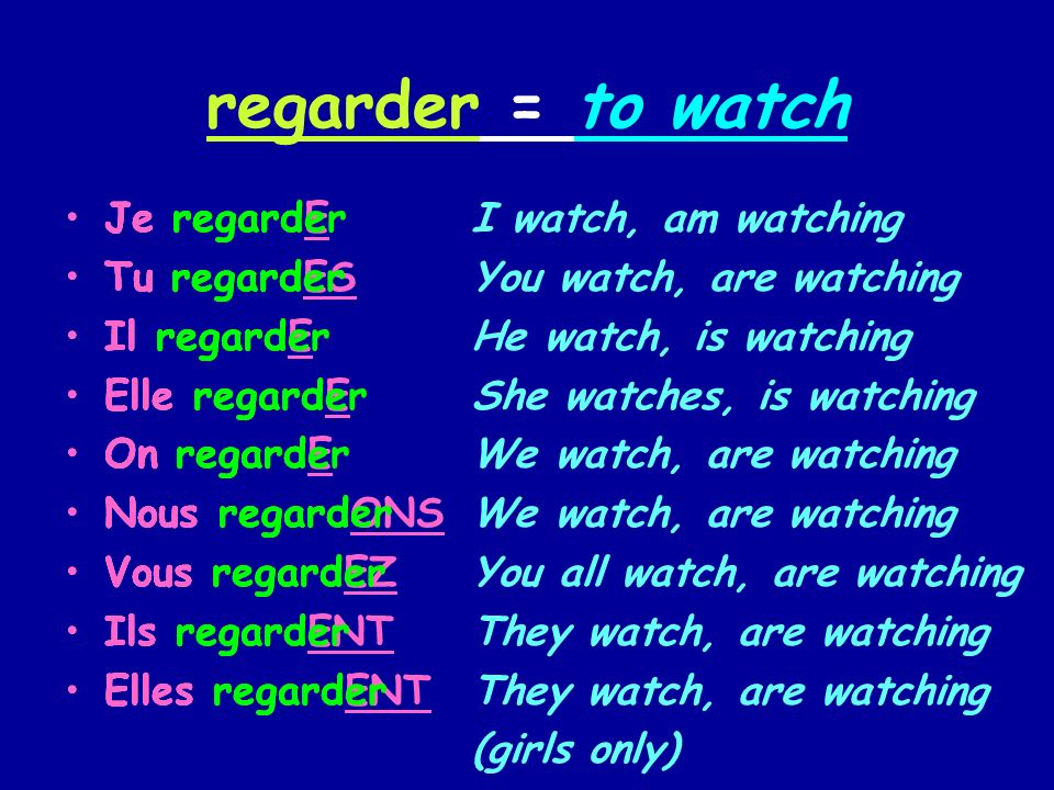 regarder = to watch I watch, am watching You watch, are watching He watch, is watching She watches, is watching We watch, are watching You all watch,