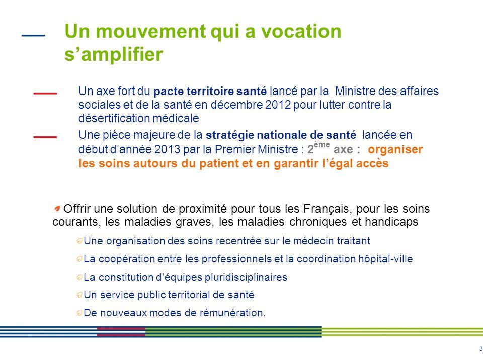 3 Un mouvement qui a vocation samplifier Un axe fort du pacte territoire santé lancé par la Ministre des affaires sociales et de la santé en décembre