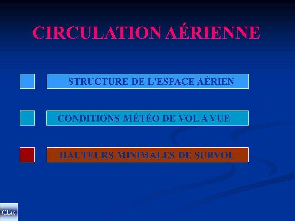 CIRCULATION AÉRIENNE Juillet 2001 CLic