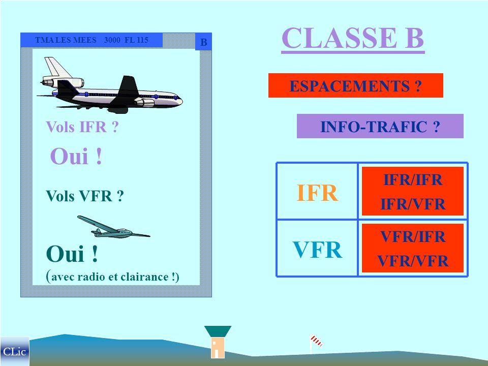 Étude des classes d'espace… … de la classe B… … à la classe G Et la