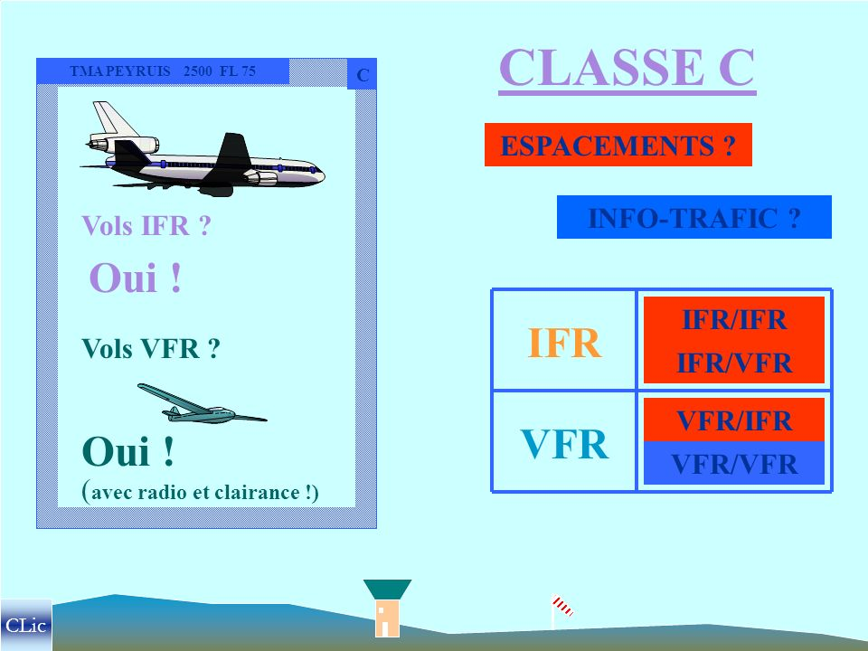TMA LES MEES 3000 FL 115 CLASSE B B ESPACEMENTS ? INFO TRAFIC ? Vols IFR ? Vols VFR ? Oui ! ( avec radio et clairance !) IFR VFR IFR/IFR IFR/VFR VFR/I