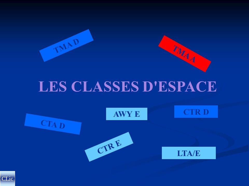 STRUCTURE DE L ESPACE AÉRIEN ZONES À STATUTS PARTICULIERS CLASSES D ESPACE CLic