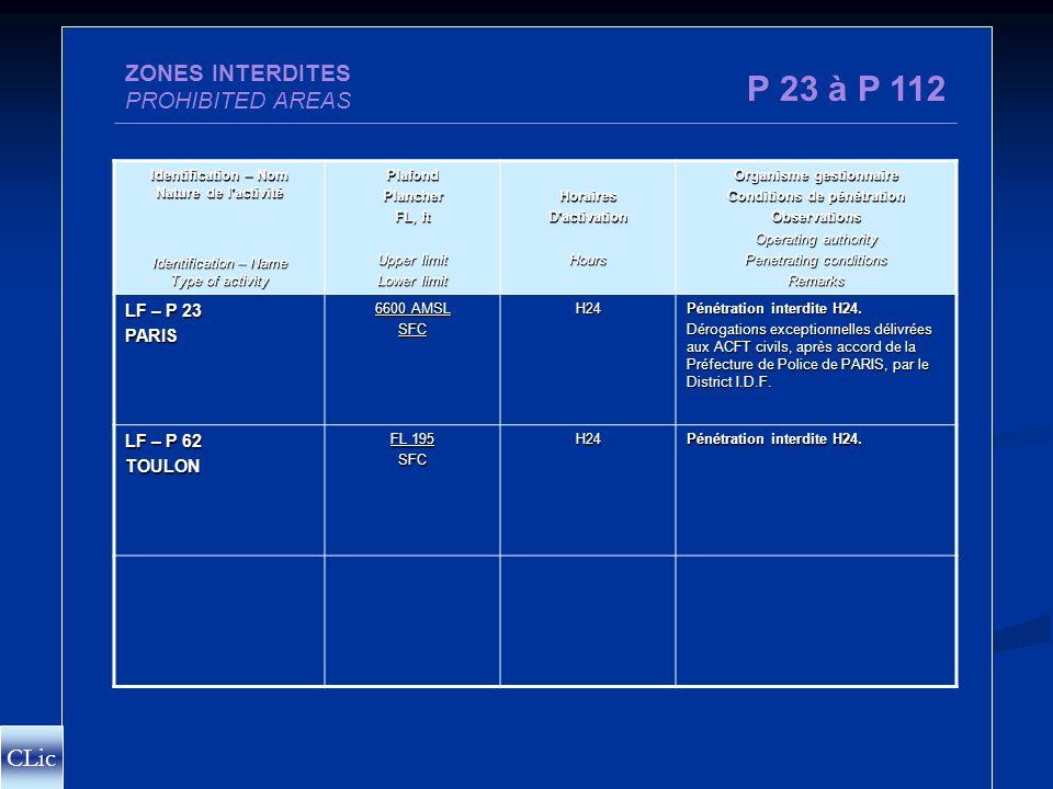 P ZONES INTERDITES P = Prohibited (du sol au FL 195) CLic