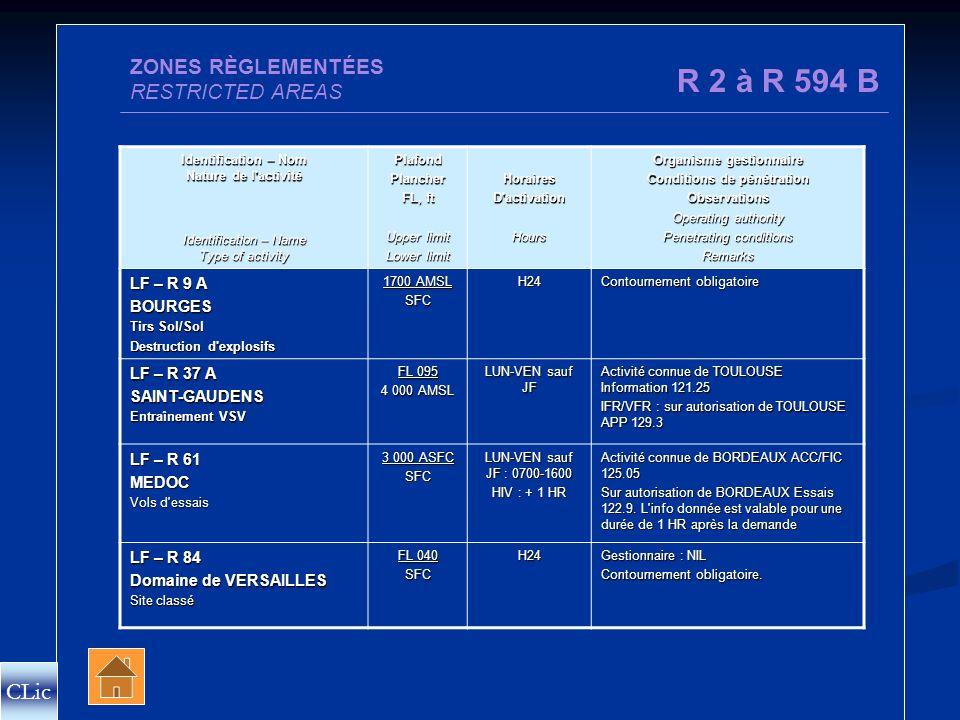 DIFFERENTS TYPE DE STATUTS DES ZONES R Autorisation après contacts Autorisation après contacts Autorisation après contact, suivre les instructions Aut