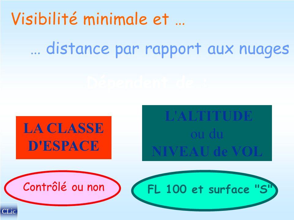 LES PARAMÈTRES PRIS EN COMPTE SONT : La visibilité horizontale La distance par rapport aux nuages CLic