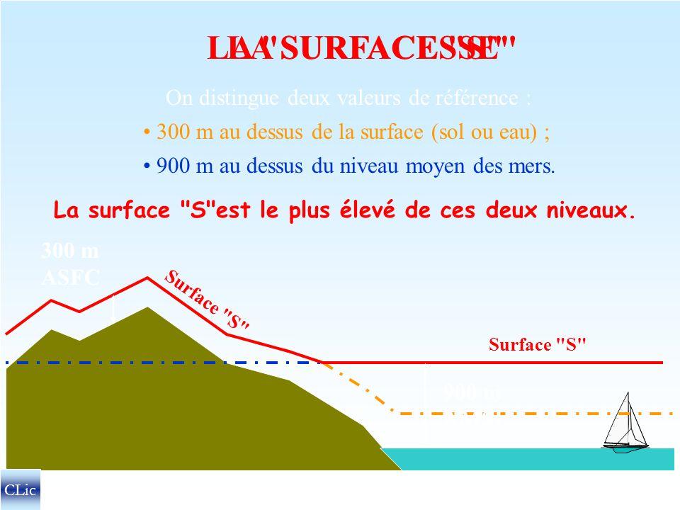 Visibilité minimale et … … distance par rapport aux nuages Dépendent de : LA CLASSE D ESPACE L ALTITUDE ou du NIVEAU de VOL Contrôlé ou non FL 100 et surface S CLic