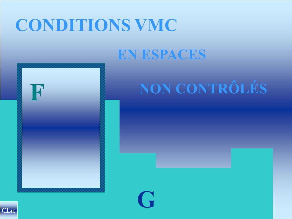 1500 m 300 m DISTANCES PAR RAPPORT AUX NUAGES En espaces contrôlés EN ESPACE B , Le vol VFR est admis hors des nuages.