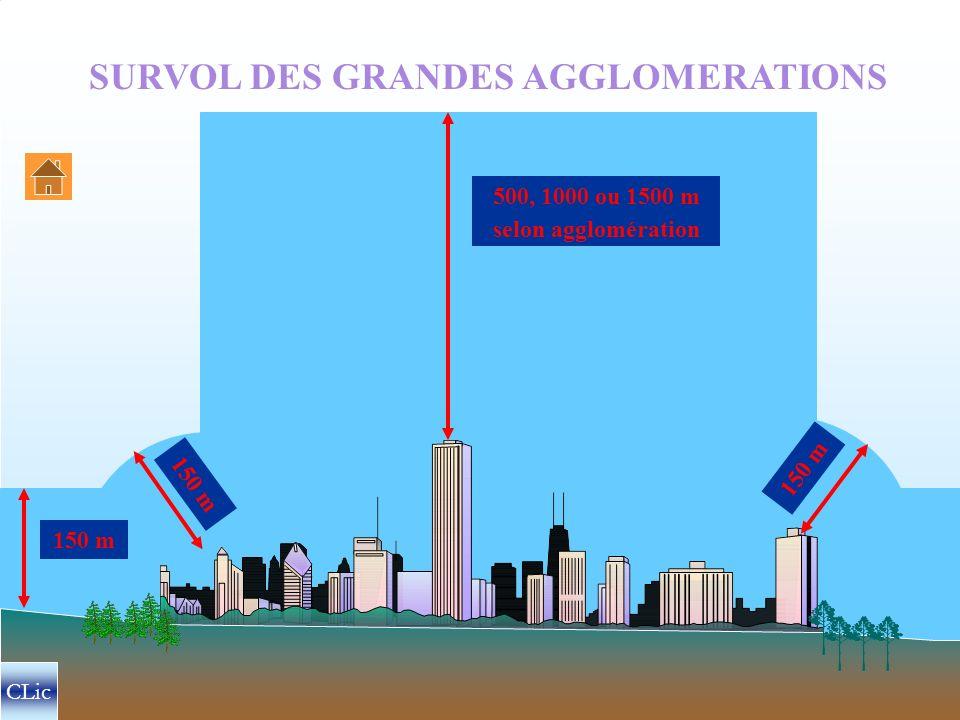 H = 300 m R = 600 m HAUTEUR MINIMALE DE SURVOL Le survol des agglomérations ou des rassemblements de personnes doit s effectuer au minimum à … … 300 m de hauteur du point le plus élevé dans un rayon de 600 m autour de l aéronef.