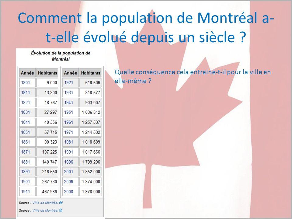 Comment la population de Montréal a- t-elle évolué depuis un siècle ? Quelle conséquence cela entraine-t-il pour la ville en elle-même ?