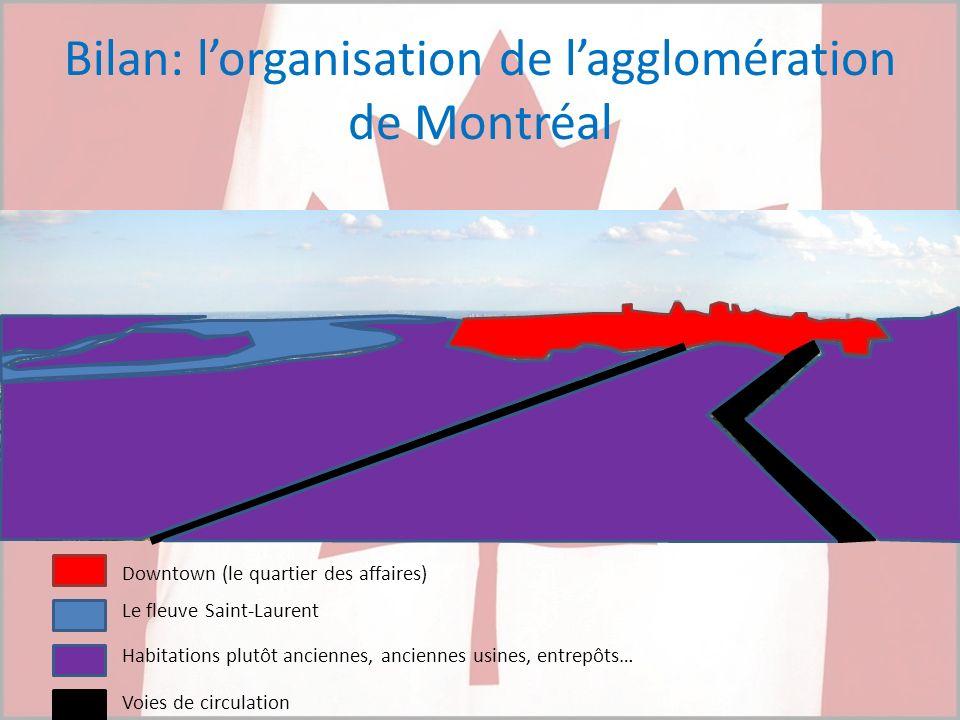 Bilan: lorganisation de lagglomération de Montréal Downtown (le quartier des affaires) Le fleuve Saint-Laurent Habitations plutôt anciennes, anciennes