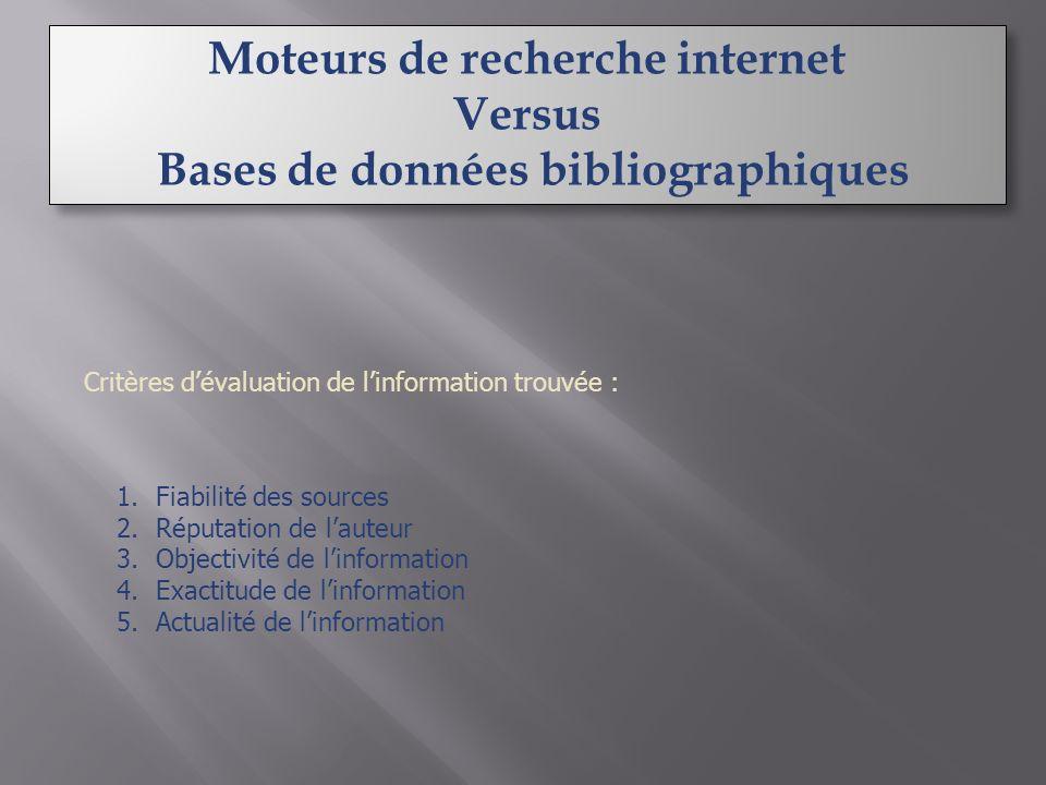 Moteurs de recherche internet Versus Bases de données bibliographiques Moteurs de recherche internet Versus Bases de données bibliographiques Critères dévaluation de linformation trouvée : 1.Fiabilité des sources 2.Réputation de lauteur 3.Objectivité de linformation 4.Exactitude de linformation 5.Actualité de linformation