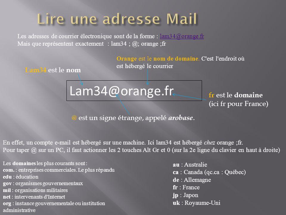 Lam34 est le nom Lam34@orange.fr Orange est le nom de domaine. C'est l'endroit où est hébergé le courrier fr est le domaine (ici fr pour France) @ est