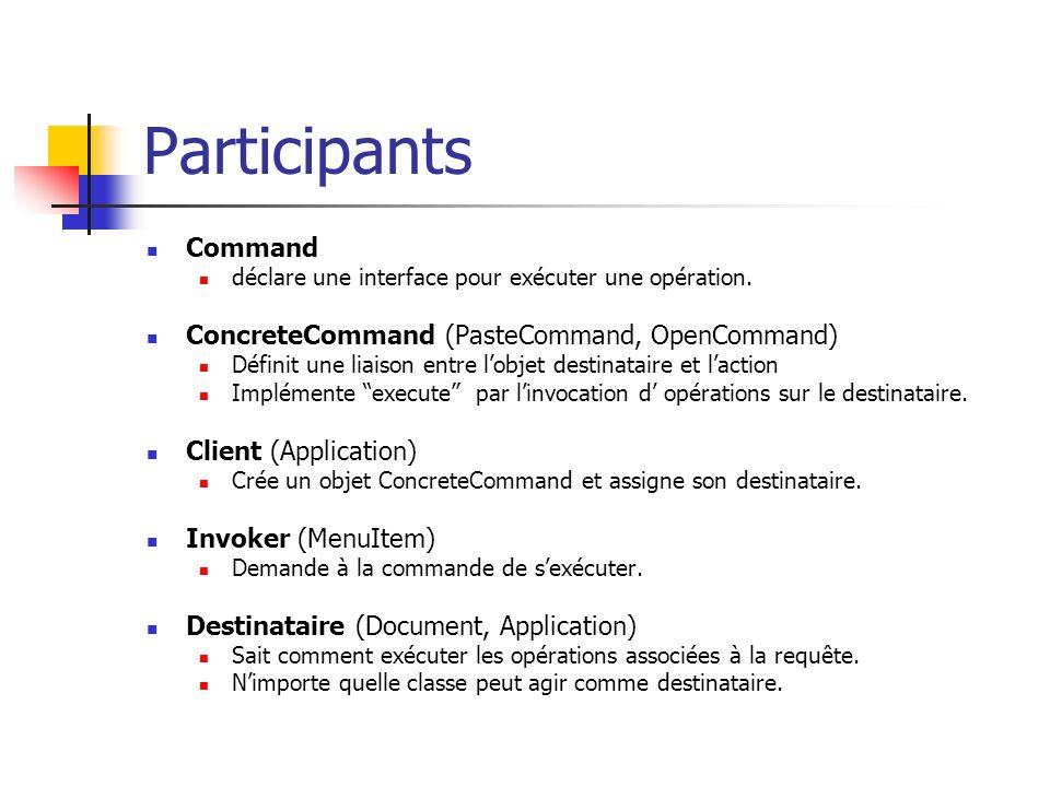 Participants Command déclare une interface pour exécuter une opération. ConcreteCommand (PasteCommand, OpenCommand) Définit une liaison entre lobjet d