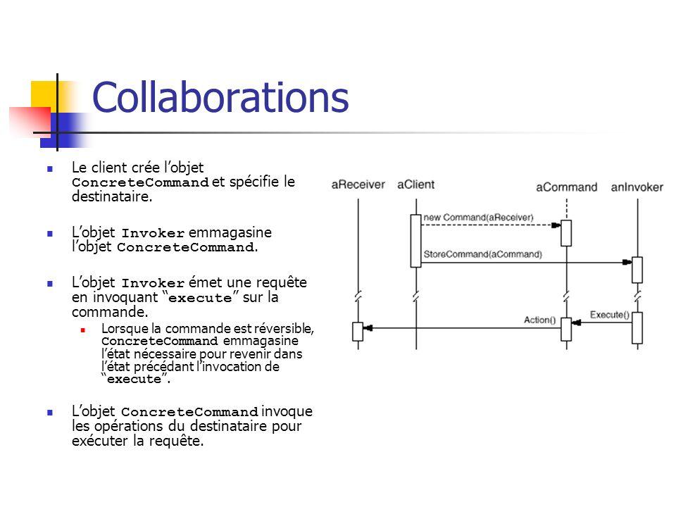 Collaborations Le client crée lobjet ConcreteCommand et spécifie le destinataire. Lobjet Invoker emmagasine lobjet ConcreteCommand. Lobjet Invoker éme
