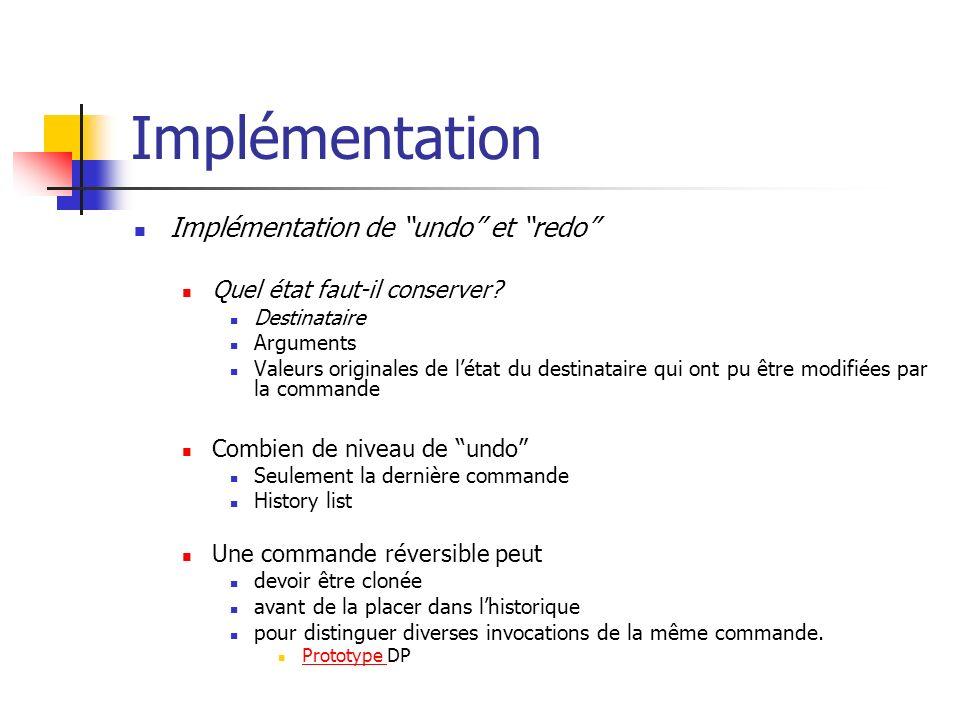 Implémentation Implémentation de undo et redo Quel état faut-il conserver? Destinataire Arguments Valeurs originales de létat du destinataire qui ont
