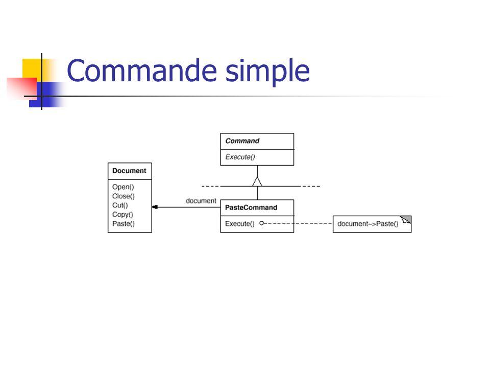 Implémentation Eviter laccumulation derreurs dans le processus de réversibilité Assurer un mécanisme undo/redo fiable préservant la sémantique Les erreurs peuvent saccumuler lorsque les commandes sont exécutés, inversées et réexécutées.