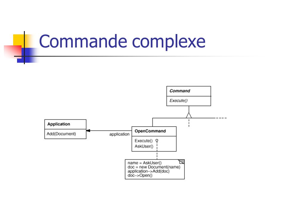 Commande complexe