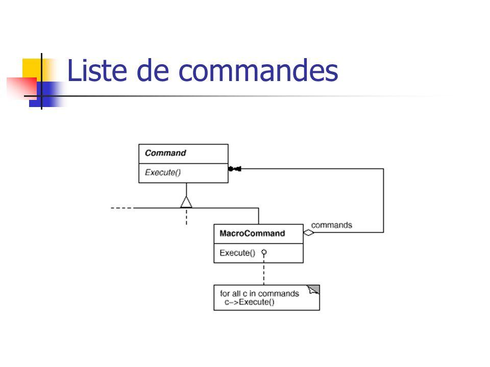 Liste de commandes