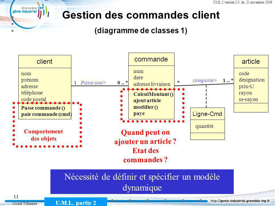 Michel Tollenaere U.M.L. partie 2 11 Cours MSI-2A filière ICL UML 2 version 2.0 du 21 novembre 2009 Gestion des commandes client (diagramme de classes