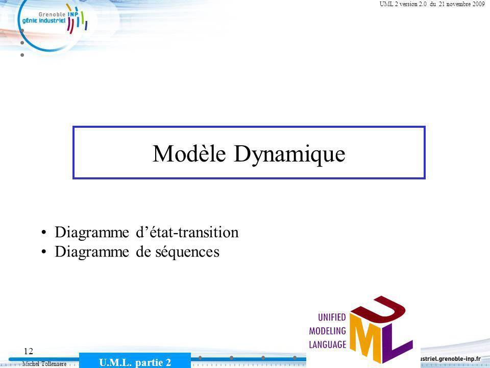 Michel Tollenaere U.M.L. partie 2 12 Cours MSI-2A filière ICL UML 2 version 2.0 du 21 novembre 2009 Modèle Dynamique Diagramme détat-transition Diagra