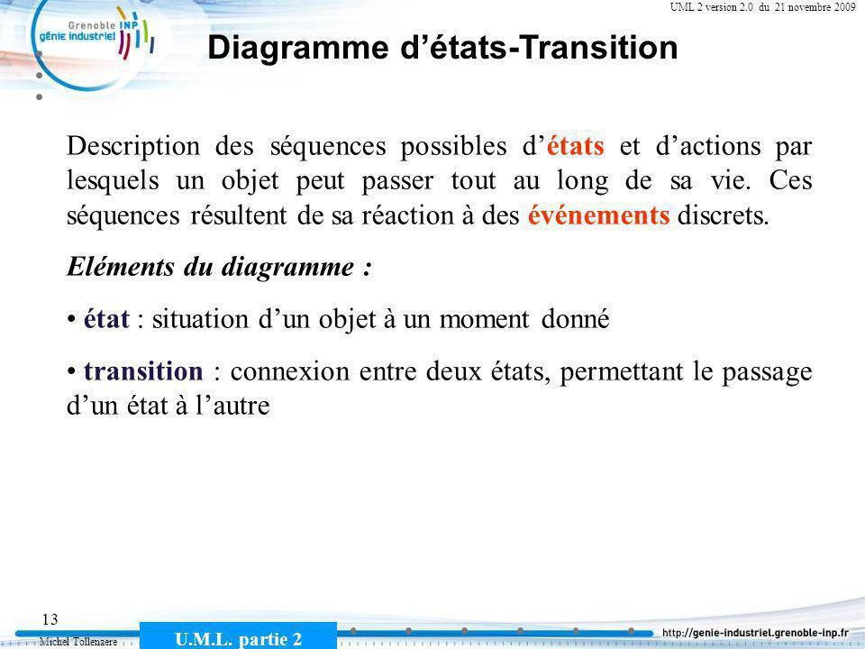 Michel Tollenaere U.M.L. partie 2 13 Cours MSI-2A filière ICL UML 2 version 2.0 du 21 novembre 2009 Diagramme détats-Transition Description des séquen