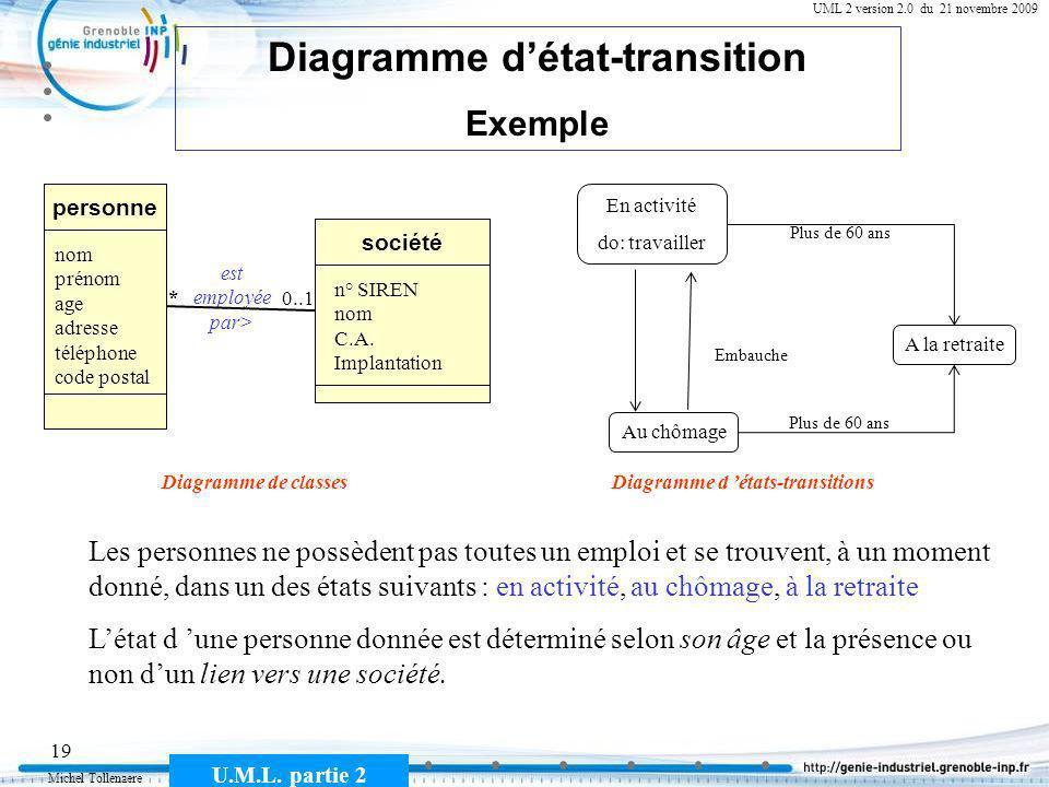 Michel Tollenaere U.M.L. partie 2 19 Cours MSI-2A filière ICL UML 2 version 2.0 du 21 novembre 2009 Perte d emploi société personne est employée par>