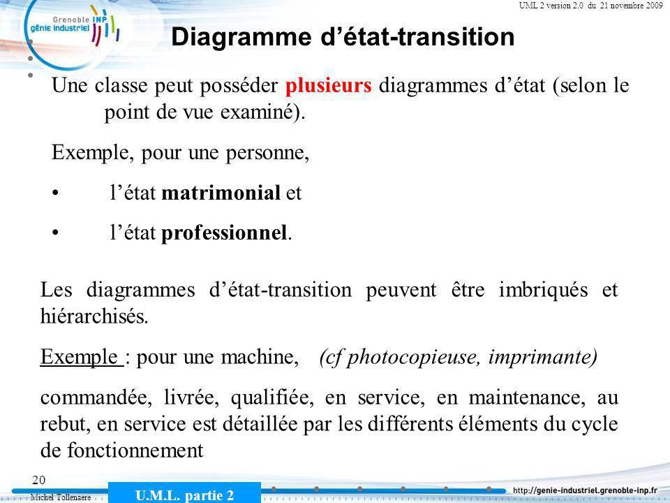 Michel Tollenaere U.M.L. partie 2 20 Cours MSI-2A filière ICL UML 2 version 2.0 du 21 novembre 2009 Diagramme détat-transition Une classe peut posséde