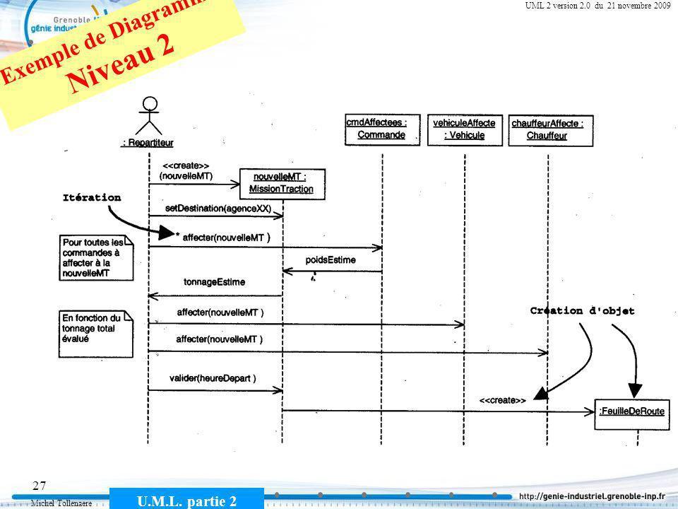 Michel Tollenaere U.M.L. partie 2 27 Cours MSI-2A filière ICL UML 2 version 2.0 du 21 novembre 2009 Exemple de Diagramme Niveau 2