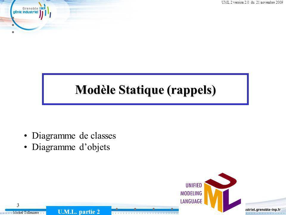 Michel Tollenaere U.M.L. partie 2 3 Cours MSI-2A filière ICL UML 2 version 2.0 du 21 novembre 2009 Modèle Statique (rappels) Diagramme de classes Diag