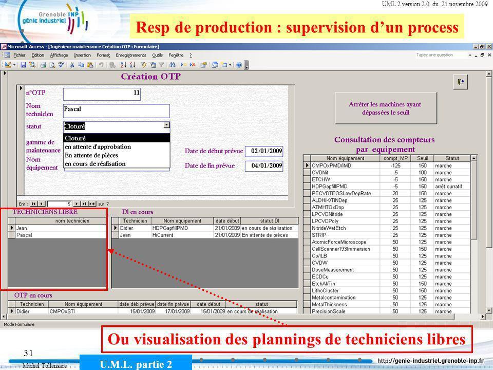 Michel Tollenaere U.M.L. partie 2 31 Cours MSI-2A filière ICL UML 2 version 2.0 du 21 novembre 2009 Resp de production : supervision dun process Ou vi
