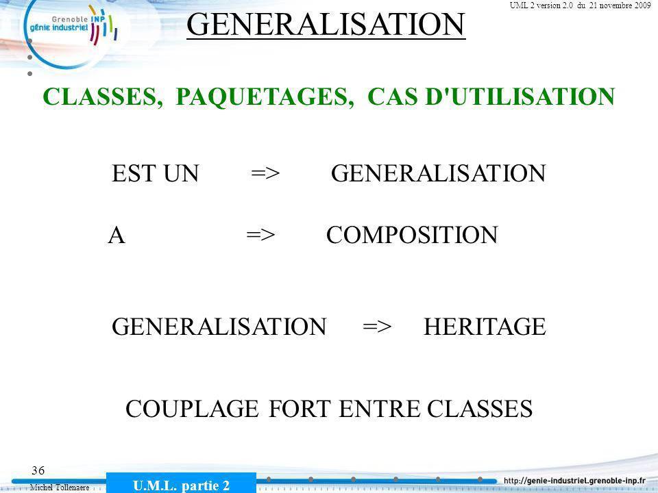Michel Tollenaere U.M.L. partie 2 36 Cours MSI-2A filière ICL UML 2 version 2.0 du 21 novembre 2009 GENERALISATION CLASSES, PAQUETAGES, CAS D'UTILISAT