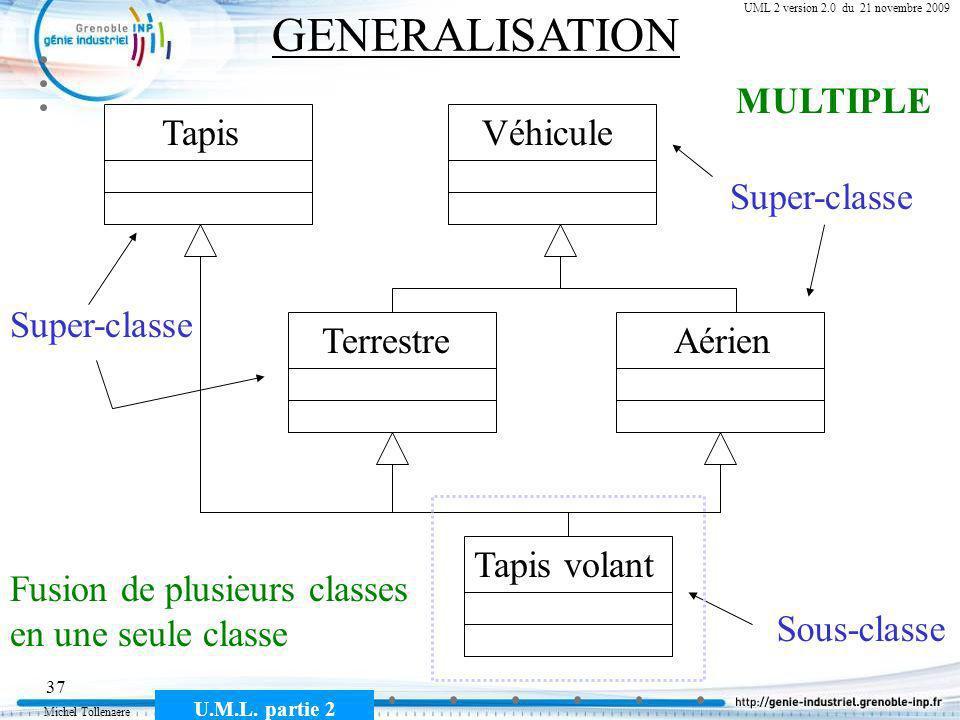 Michel Tollenaere U.M.L. partie 2 37 Cours MSI-2A filière ICL UML 2 version 2.0 du 21 novembre 2009 GENERALISATION Véhicule Tapis volant AérienTerrest