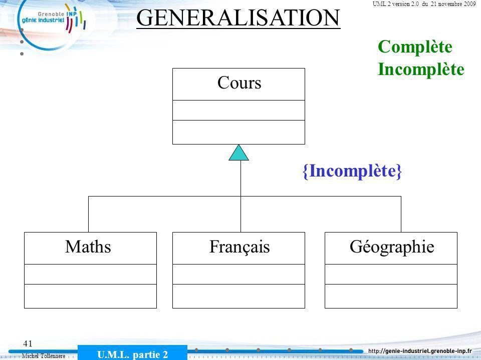 Michel Tollenaere U.M.L. partie 2 41 Cours MSI-2A filière ICL UML 2 version 2.0 du 21 novembre 2009 GENERALISATION Cours MathsFrançaisGéographie {Inco