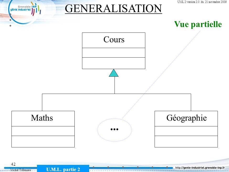 Michel Tollenaere U.M.L. partie 2 42 Cours MSI-2A filière ICL UML 2 version 2.0 du 21 novembre 2009 GENERALISATION Cours MathsGéographie Vue partielle