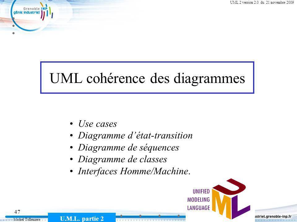 Michel Tollenaere U.M.L. partie 2 47 Cours MSI-2A filière ICL UML 2 version 2.0 du 21 novembre 2009 UML cohérence des diagrammes Use cases Diagramme d