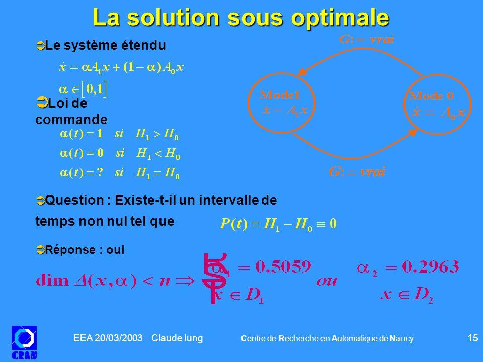 EEA 20/03/2003 Claude Iung Centre de Recherche en Automatique de Nancy 15 Ü Ü Question : Existe-t-il un intervalle de temps non nul tel que Ü Ü Loi de