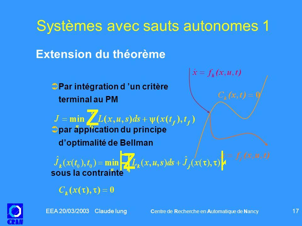 EEA 20/03/2003 Claude Iung Centre de Recherche en Automatique de Nancy 17 Systèmes avec sauts autonomes 1 Extension du théorème ÜPar intégration d un