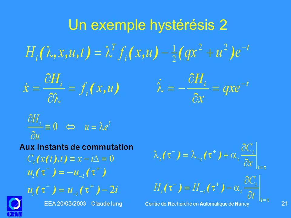 EEA 20/03/2003 Claude Iung Centre de Recherche en Automatique de Nancy 21 Un exemple hystérésis 2 Aux instants de commutation