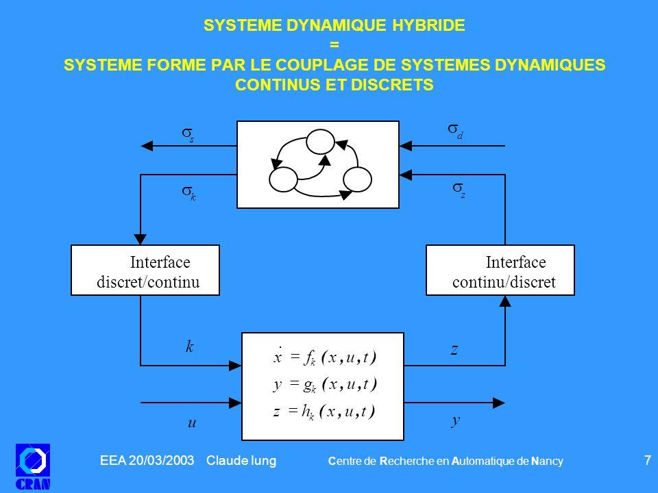 EEA 20/03/2003 Claude Iung Centre de Recherche en Automatique de Nancy 7 (,,) (,,) (,,) xfxut ygxut zhxut k k k d k z y u Interface continu/discret In