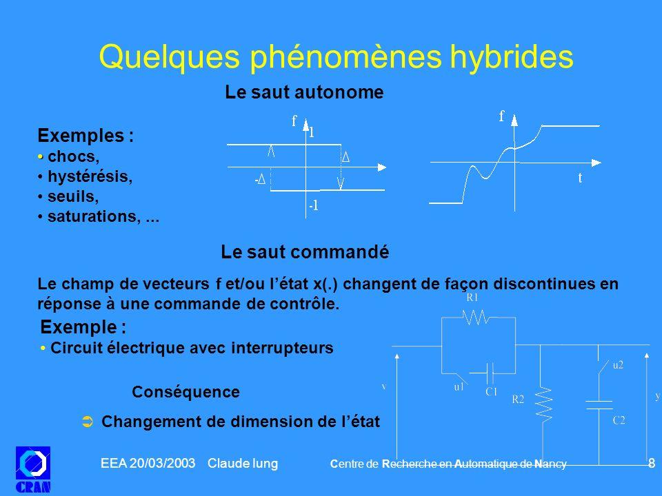 EEA 20/03/2003 Claude Iung Centre de Recherche en Automatique de Nancy 8 Quelques phénomènes hybrides Le champ de vecteurs f et/ou létat x(.) changent