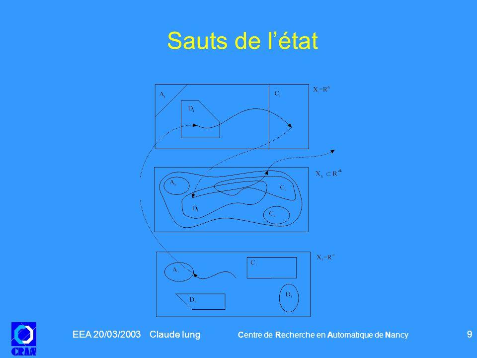 EEA 20/03/2003 Claude Iung Centre de Recherche en Automatique de Nancy 20 Un exemple hystérésis 1 Automate associé Critère On peut réécrire le système