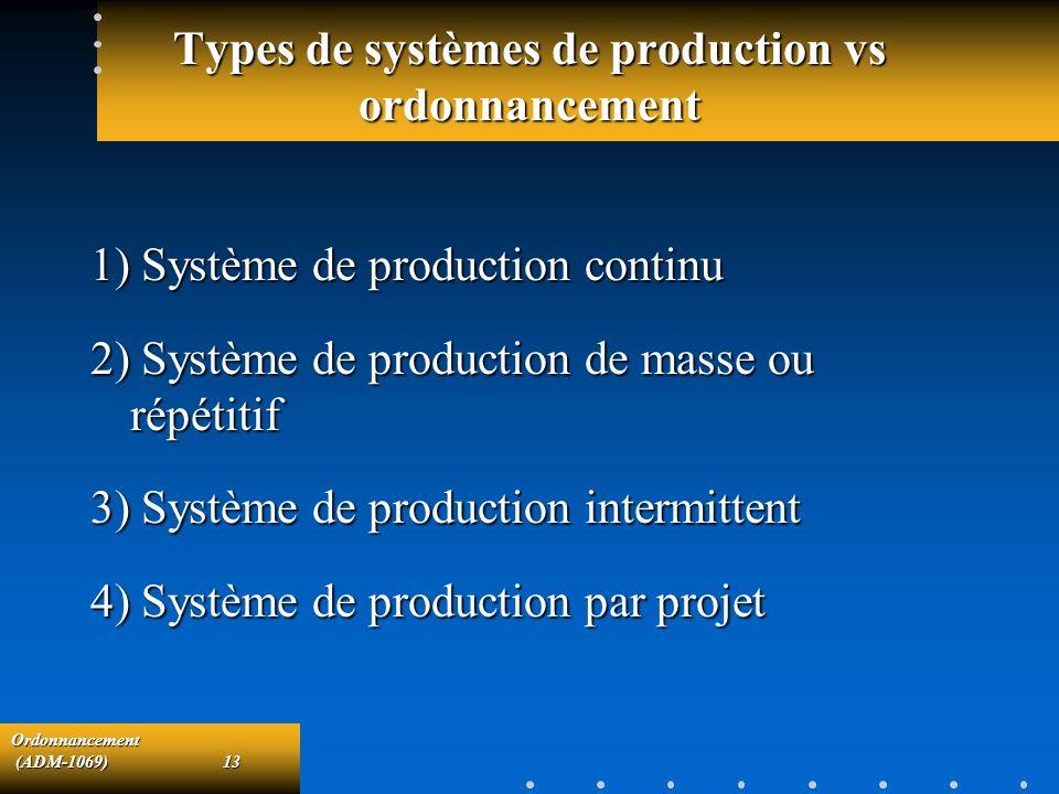 Ordonnancement (ADM-1069)13 (ADM-1069)13 Types de systèmes de production vs ordonnancement 1) Système de production continu 2) Système de production d
