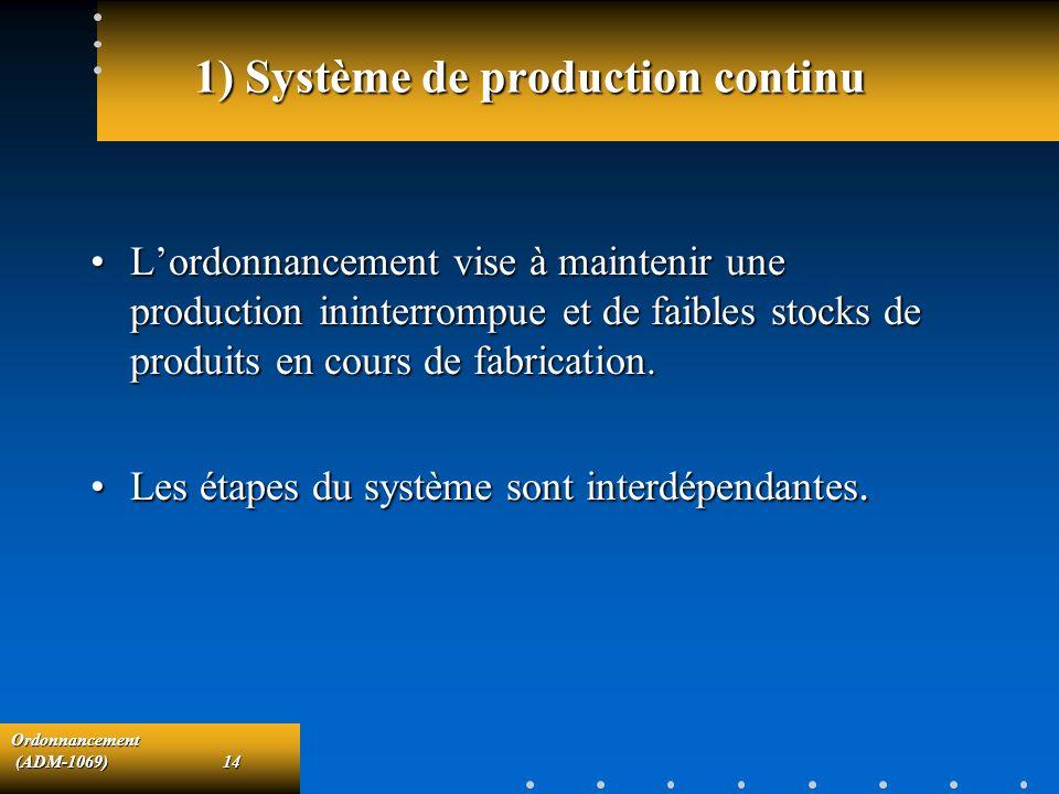 Ordonnancement (ADM-1069)14 (ADM-1069)14 1) Système de production continu Lordonnancement vise à maintenir une production ininterrompue et de faibles