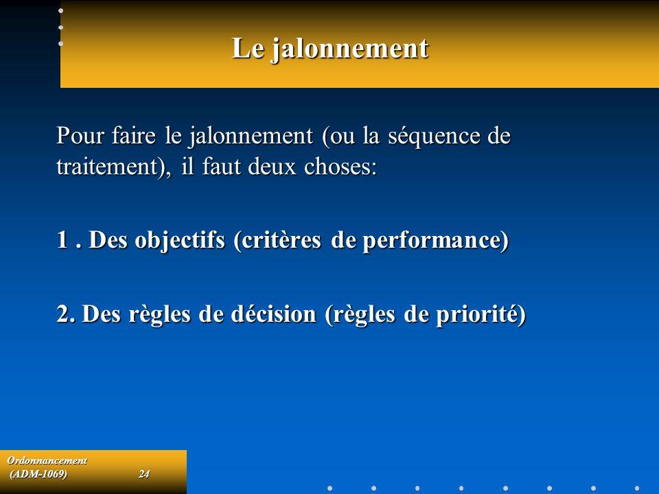 Ordonnancement (ADM-1069)24 (ADM-1069)24 Le jalonnement Pour faire le jalonnement (ou la séquence de traitement), il faut deux choses: 1. Des objectif